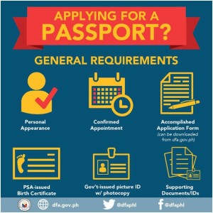 Philippine Passport Application | SVBB Law Offices